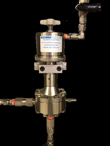 Morgan HD Series Pump